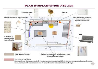 Plan d'implantation atelier