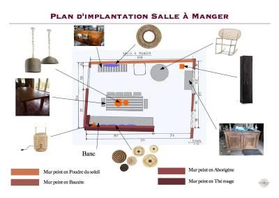 Plan d'implantation salle à manger