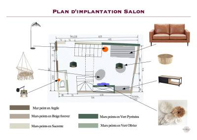 Plan d'implantation salon